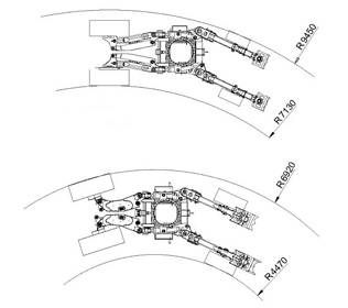 R653 - Bending radius with and without steering wheels